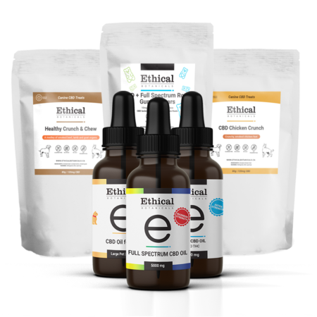 wholesale cbd starter kit - Ethical Botanicals, product image